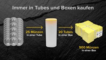 tube Boxen