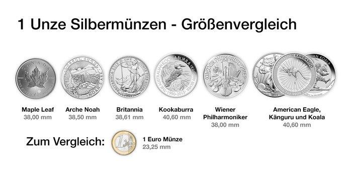 Maple Leaf und verschiedene Silbermünzen im Größenvergleich