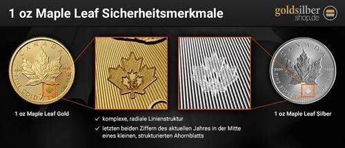 Sicherheitsmerkmale der Maple Leaf Silbermünze