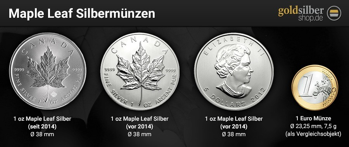 Durchmesser und Größenvergleich der Maple Leaf Silbermünze
