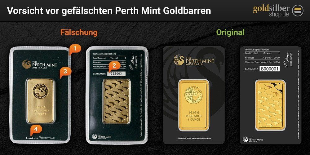 Perth Mint Fälschung