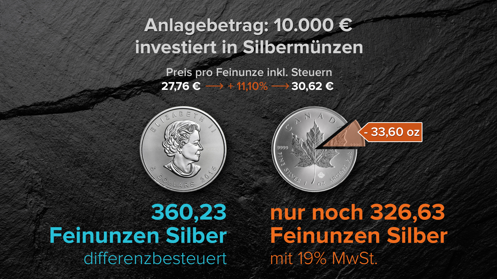 3 Münzen Stabile Konstruktion Sachsen Lot V