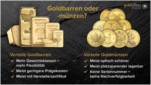 Ratgeber Goldbarren Oder Münzen