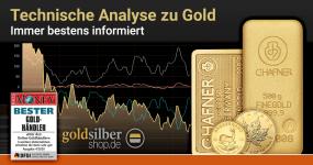 technische-analyse-gold