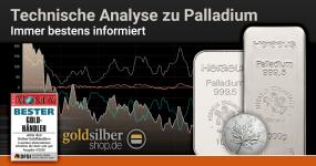 technische-analyse-palladium