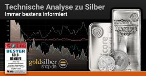 technische-analyse-silber